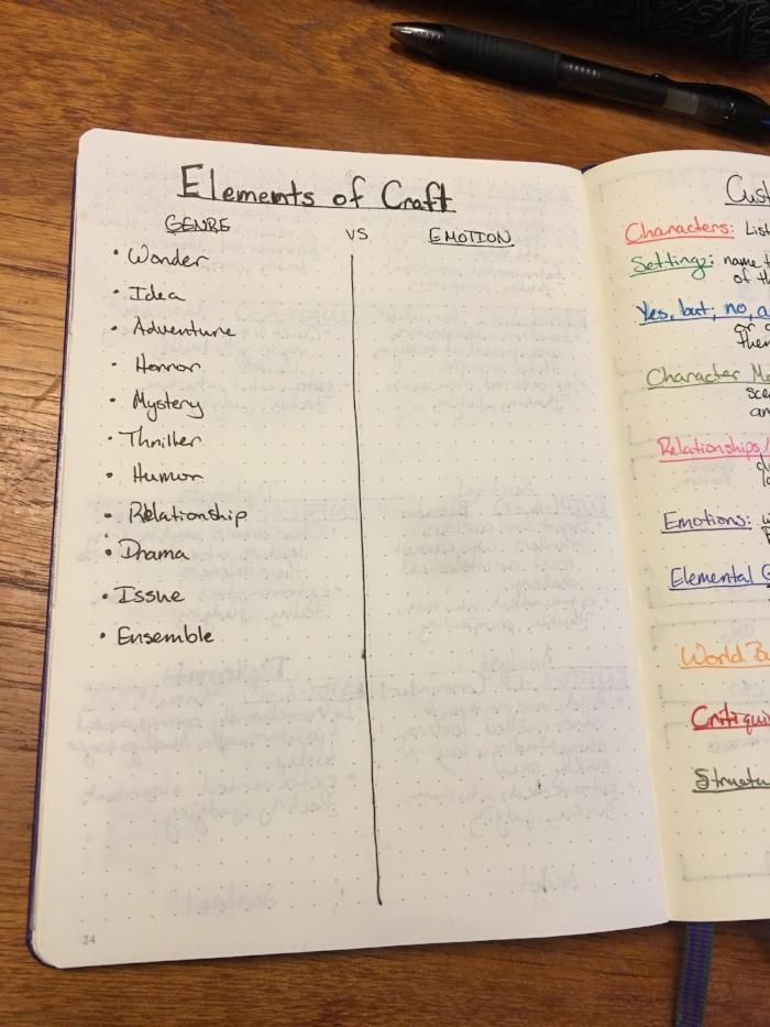ElementsofCraftEmotionHackingSpreadWritersBulletJournal