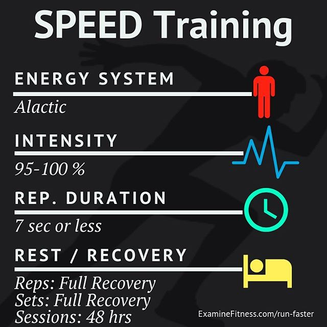 #speedtraining #runfaster #trackandfield #speedendurance #specificendurance #specialendurance #train #speed #athletetraining #fitness #infographic