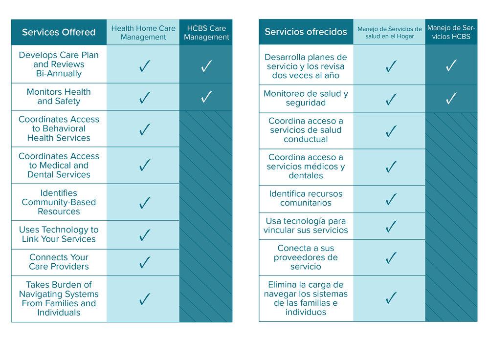 MSC Benefits ENG & SP.jpg