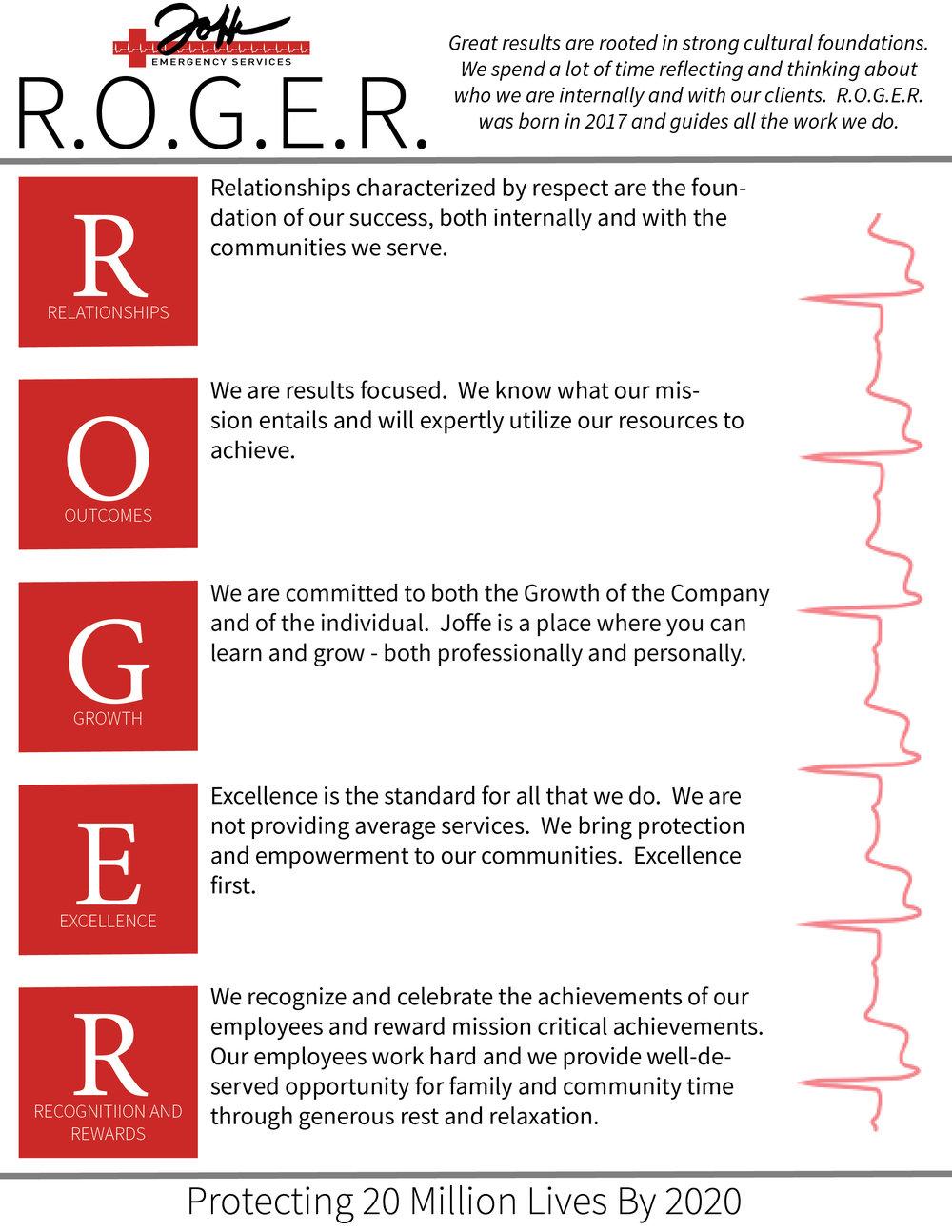 ROGER OnePage.jpg