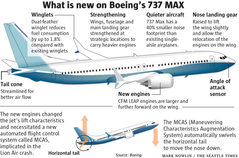 Boeing-737-MAX-WEB-780x515.jpg