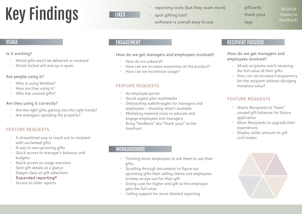 Key Findings.png