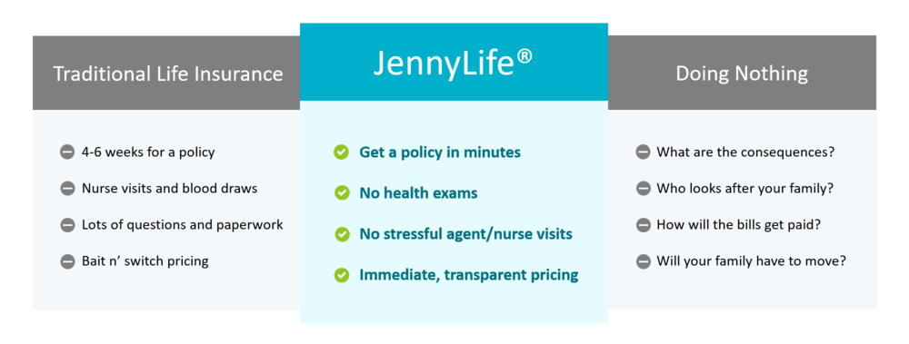 Jenny Life compared to traditional life insurance and doing nothing.png