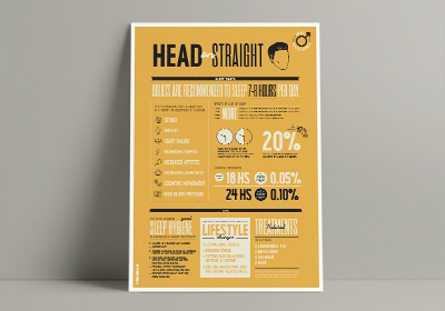Head on straight poster