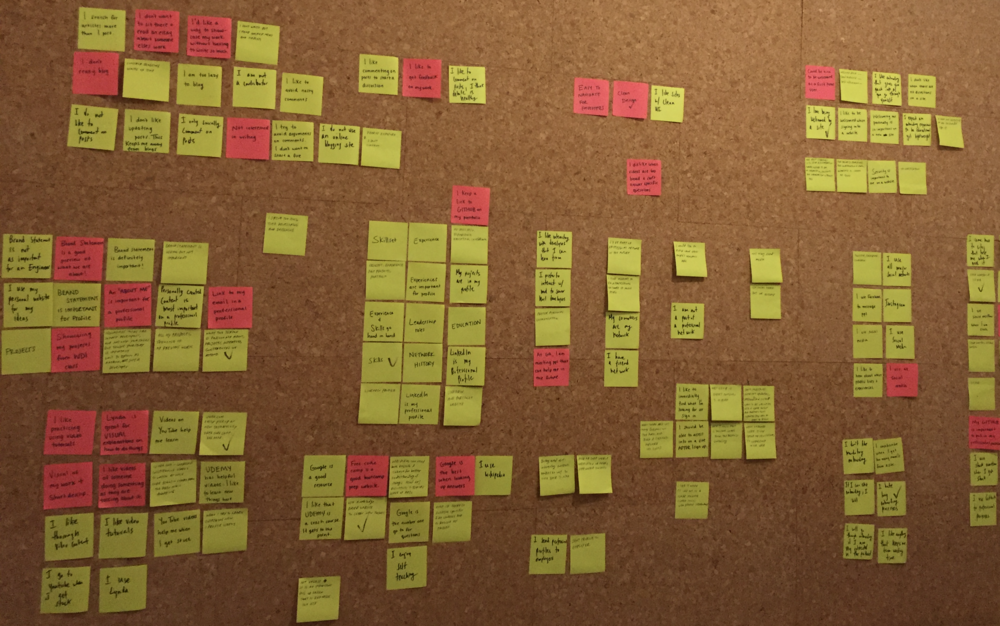 One of the steps in our synthesis process - grouping key points from our user interviews!