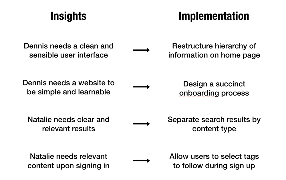 Insights leading to design changes