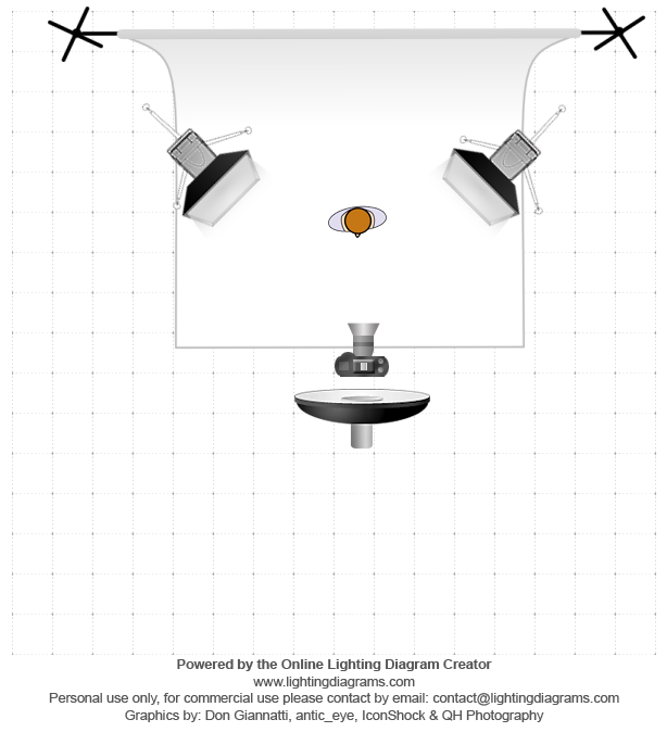 lighting-diagram for Denise light portrait