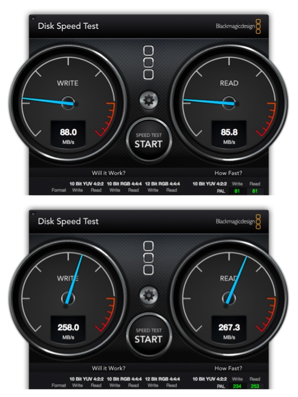 SSD Drive Speed test