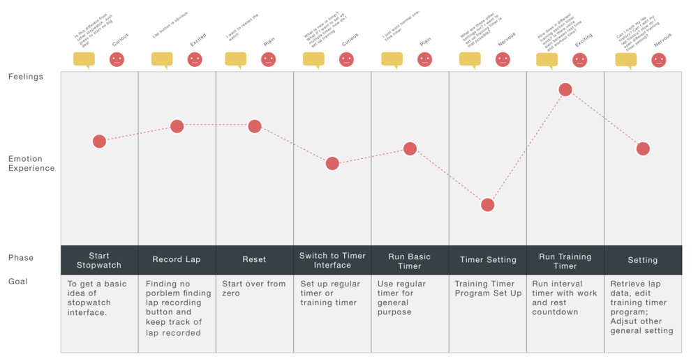 user journey map.png