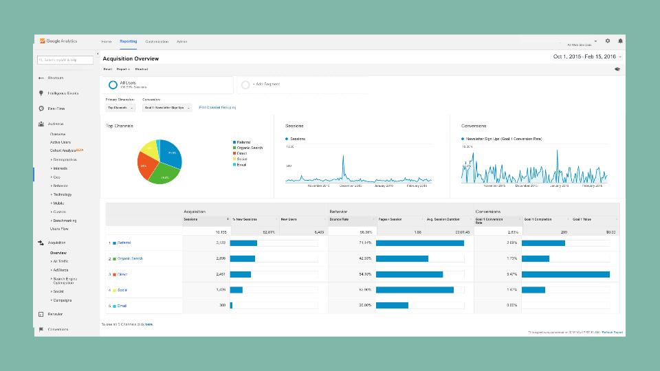 Google-Analytics-Acquisition-Overview.jpg