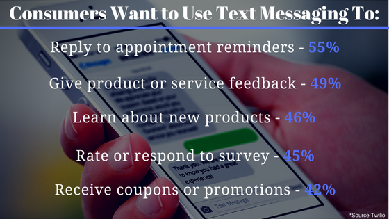 Consumers How to Use SMS.Banner.png