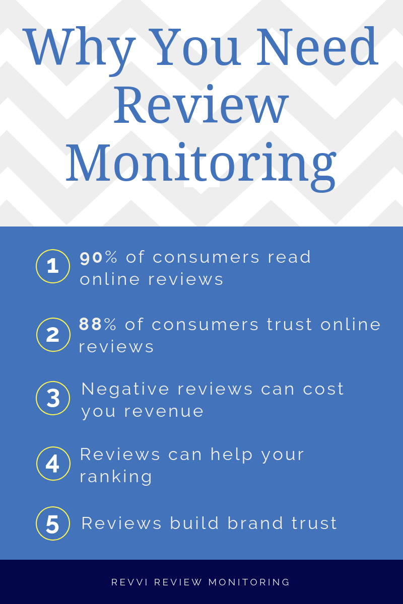 RRM.LandingPage Infographic.png