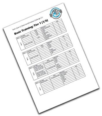 The Training Plan - 4WFT 3 Day Split