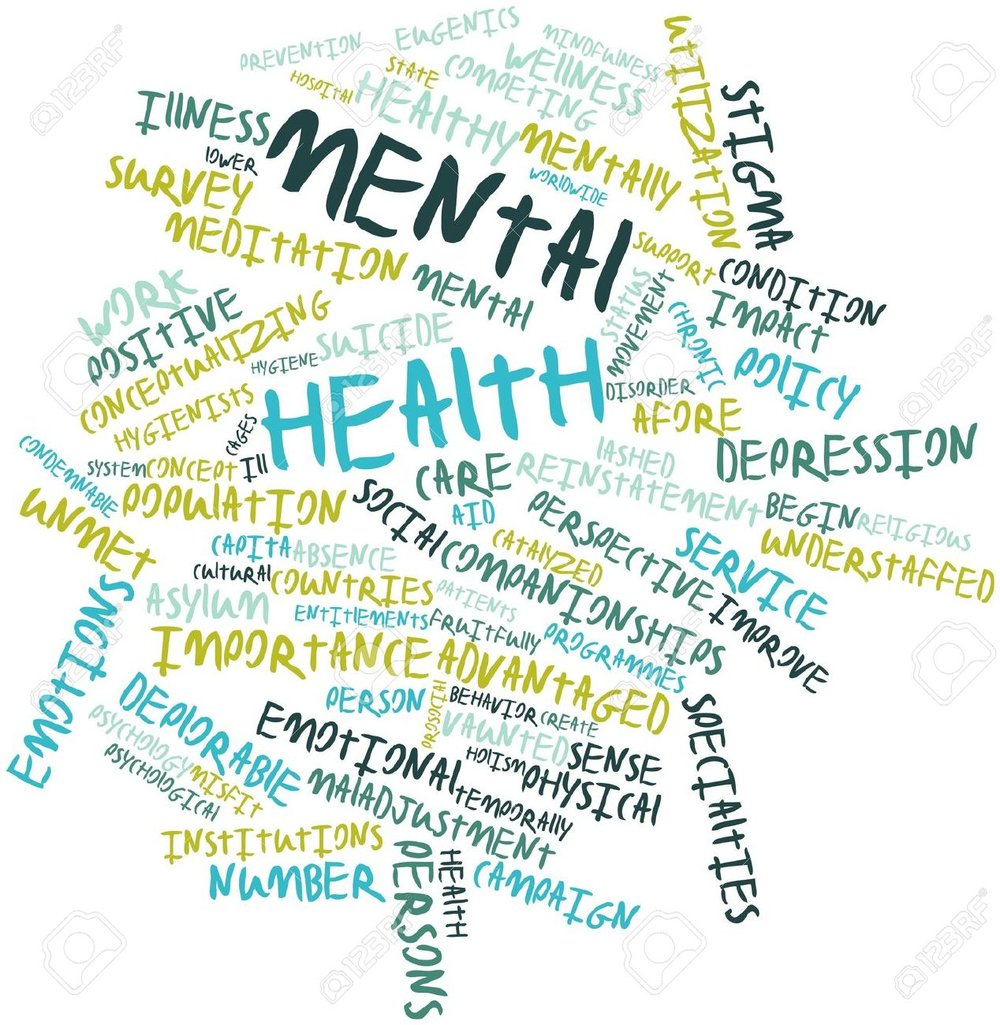 15995908-Abstract-word-cloud-for-Mental-health-with-related-tags-and-terms-Stock-Photo.jpg