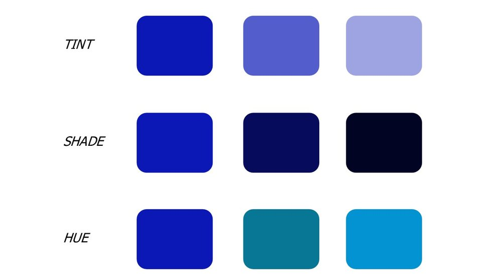 Tints, shades, and hues. Tints and Shades are used for Monochromatic color schemes.