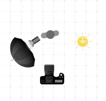 Schéma d'éclairage