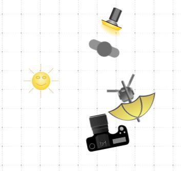 Schéma d'éclairage strobist
