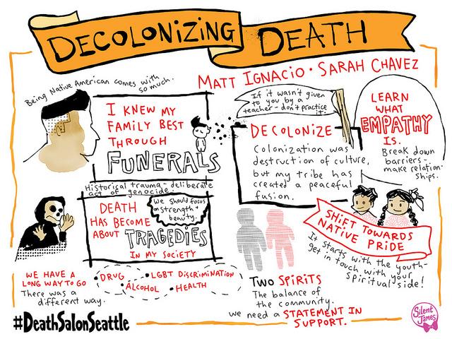 Live illustration of Sarah in conversation with Matt Ignacio on Decolonizing Death, by Silent James.