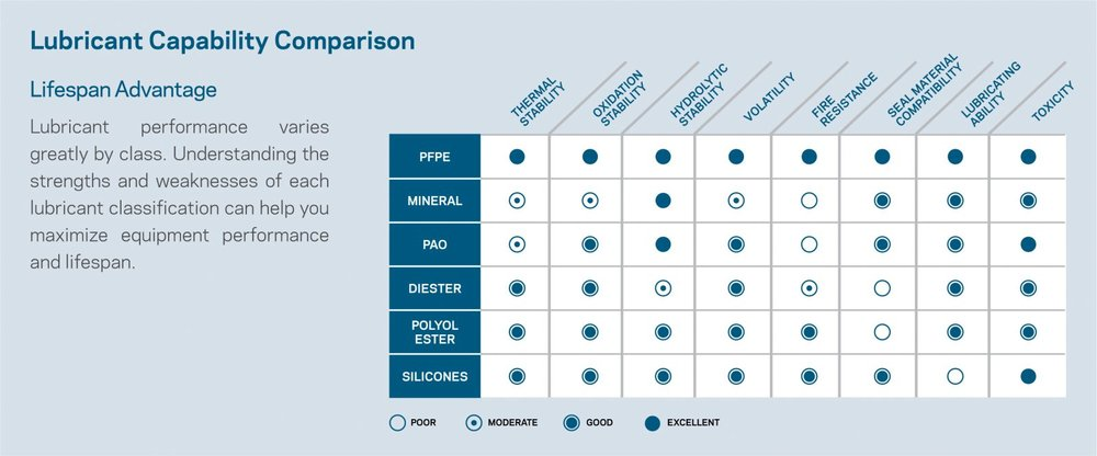 krytox-lubricant-comparison-1600x665.jpg
