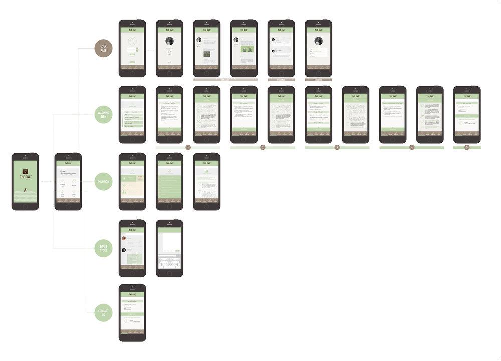 app structure.jpg
