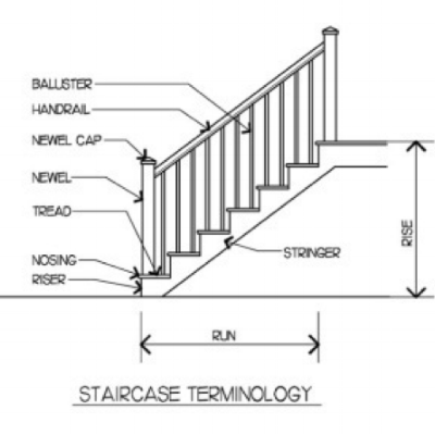 staircase-terminology.png