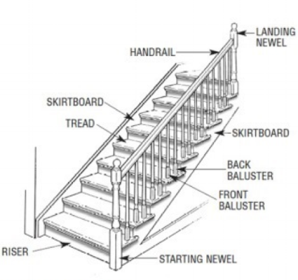 staircase-terminology-2.png