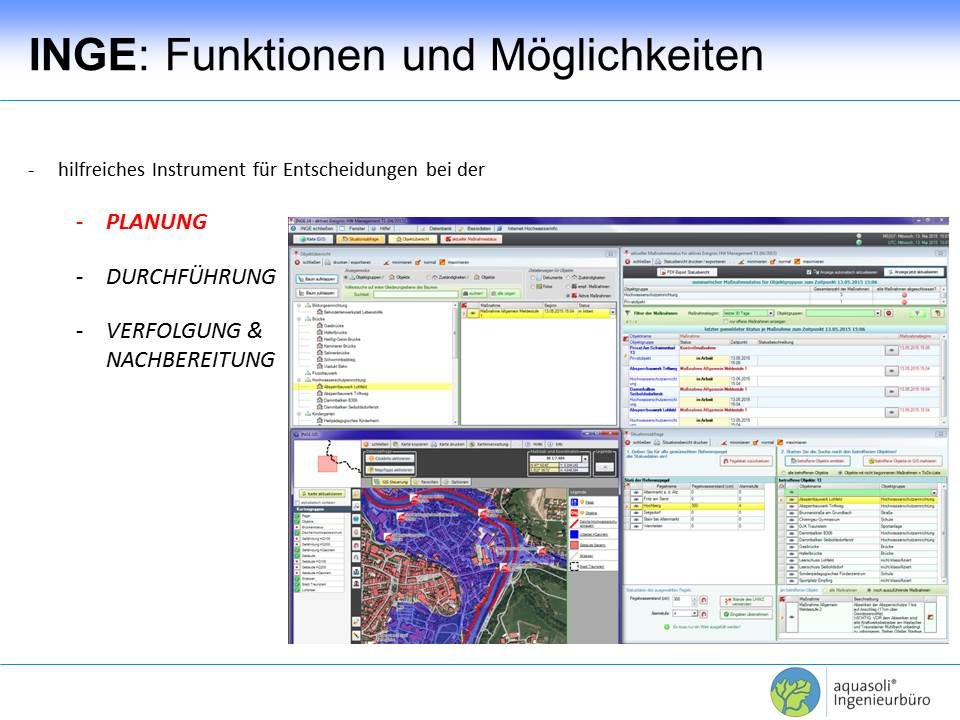 Hochwassermanagementsysteme