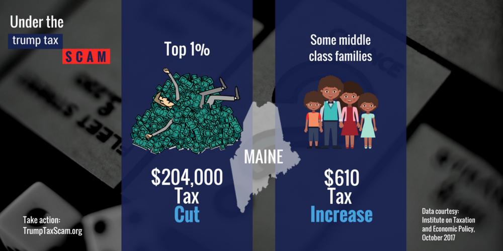 Maine State Data