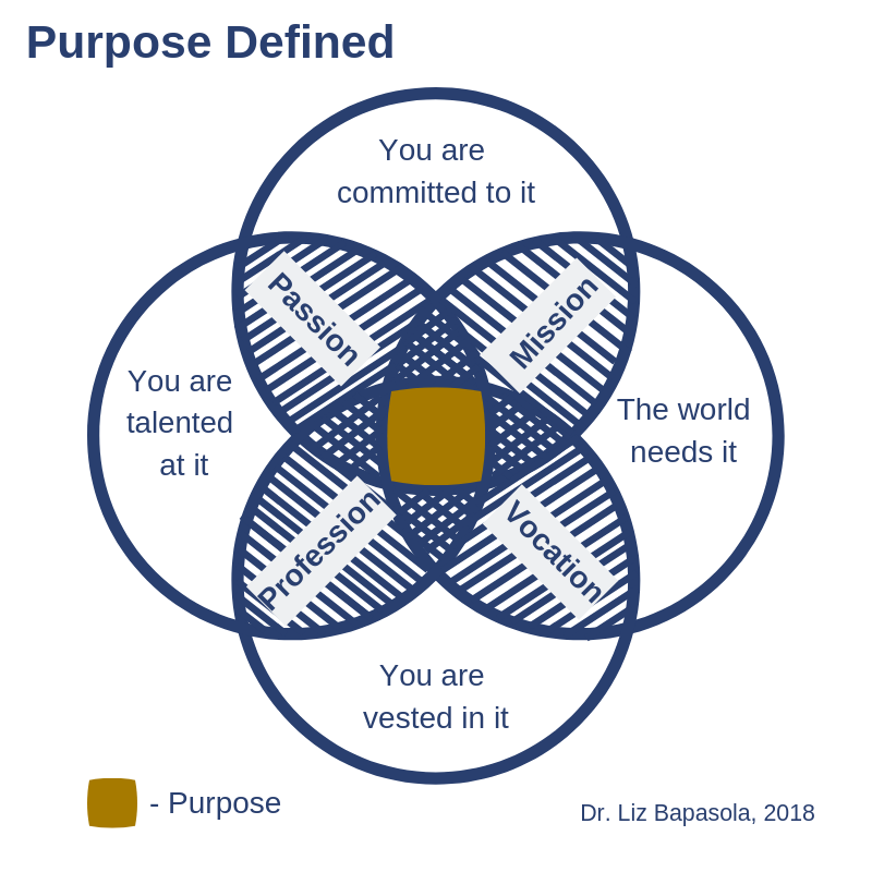 Purpose Defined.png
