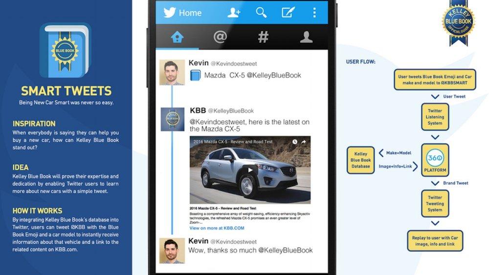 KBB_SmartTweets_062916_v2_1200.jpg