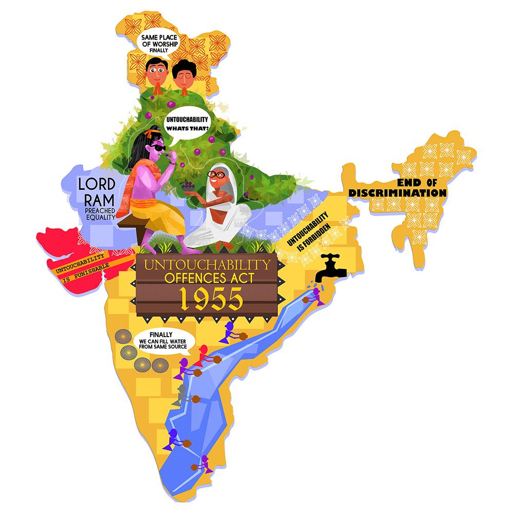 "1955 : ""India on a cusp of change.Untouchability made an offence."" ~  Shubhangi Raheja"