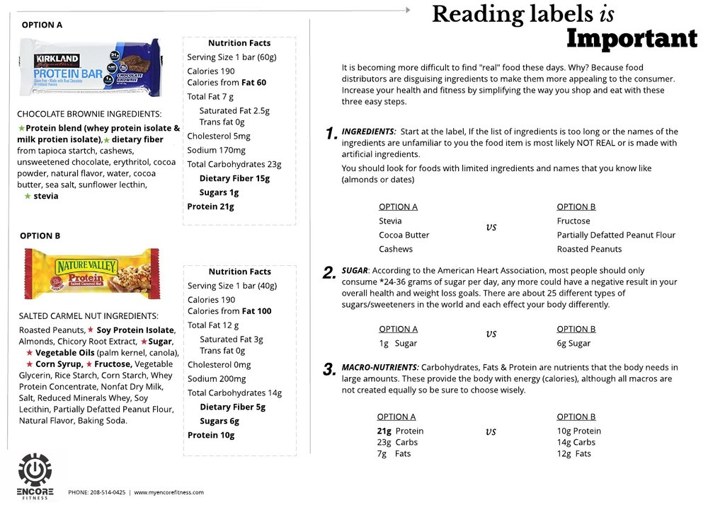 how to read food labels.jpeg