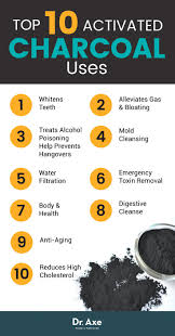 There are so many benefits to activated charcoal.