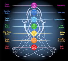 All of Your Chakras Emit a Vibration