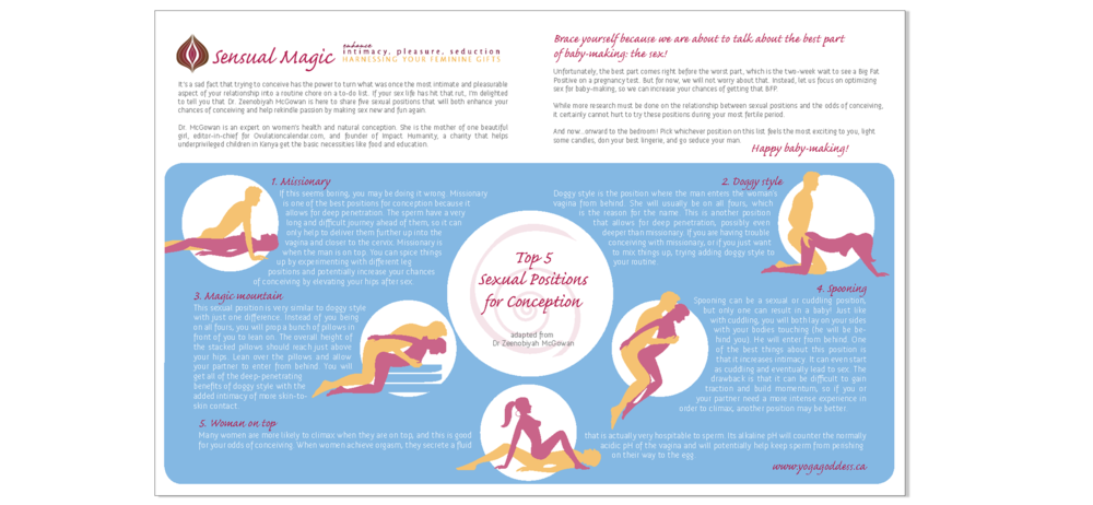 Top 5 Sexual Positions for Conception_FINAL.png