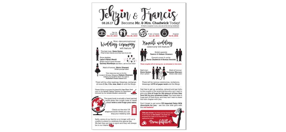 WeddingInfographicFinal.png