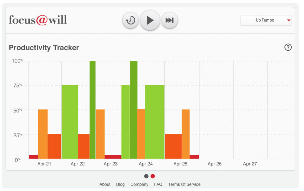 Focus@Will - It uses neuroscience and music to boost your productivity