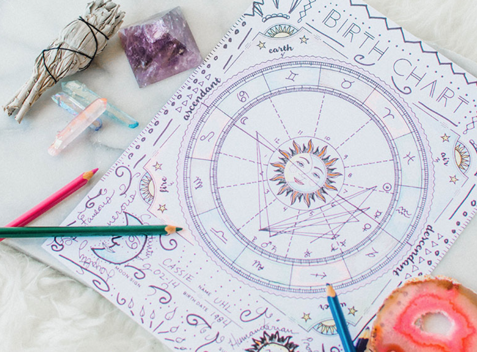 How To Make And Understand Your Birth Chart The Sophian