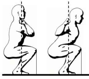 Front Squat and Back Squat