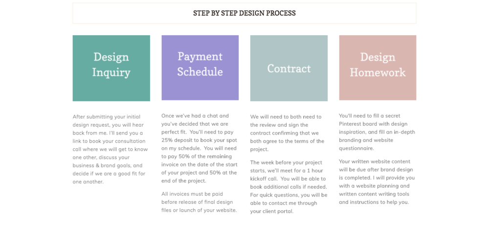 A Step By Step Look Into My Client Process The Branding Roadmap
