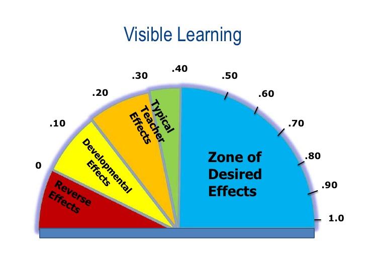 effect-size-presentationrob-11-728.jpg