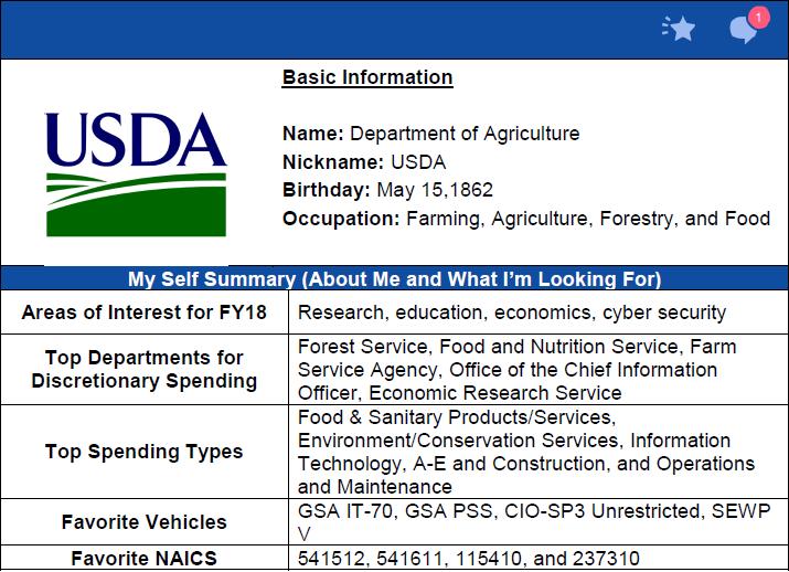 USDA.PNG