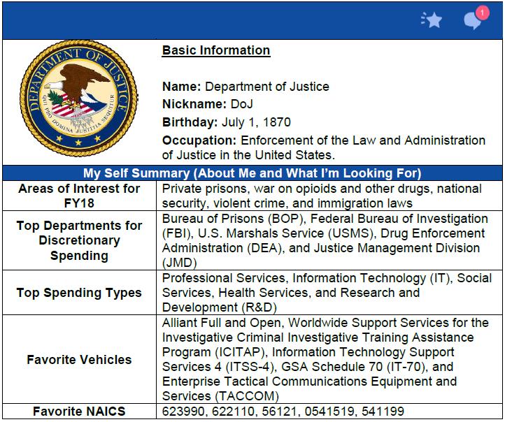 DOJ Profile.PNG