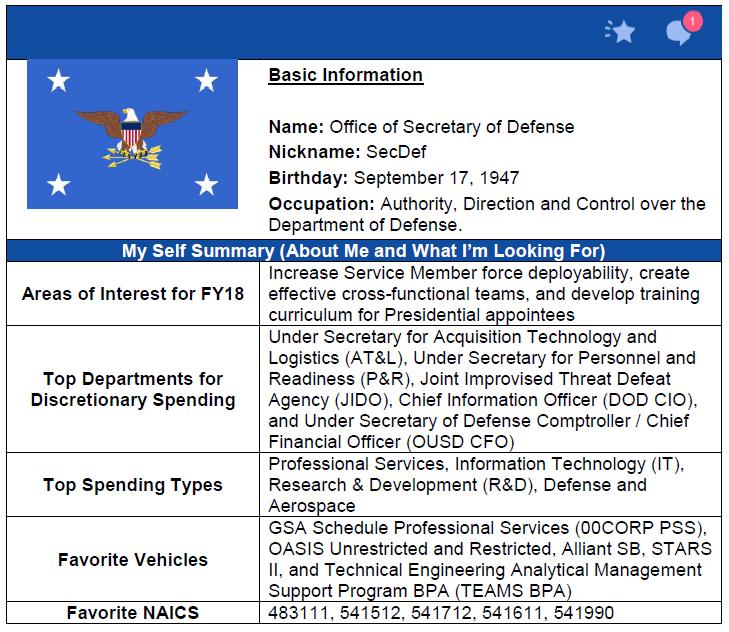 OSD Profile.PNG
