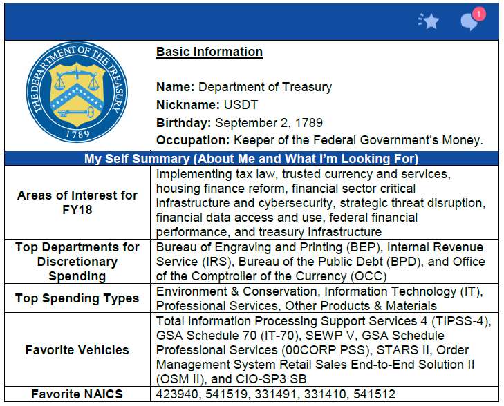 Treasury Profile.PNG