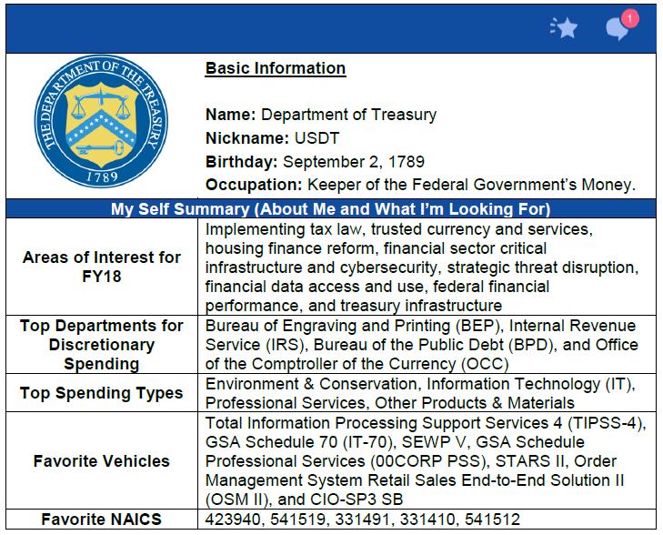 Treasury Profile.PNG