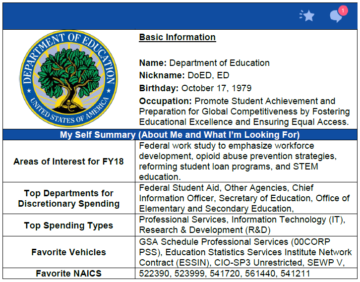 Education Profile.PNG