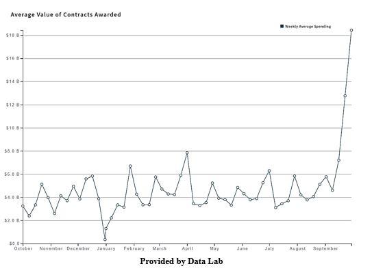 Data Lab Photo #1.JPG