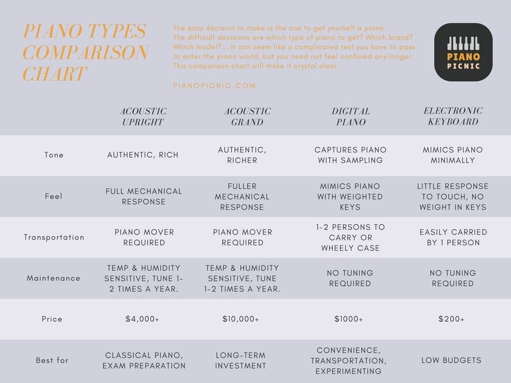 Piano type comparison chart-min.jpg