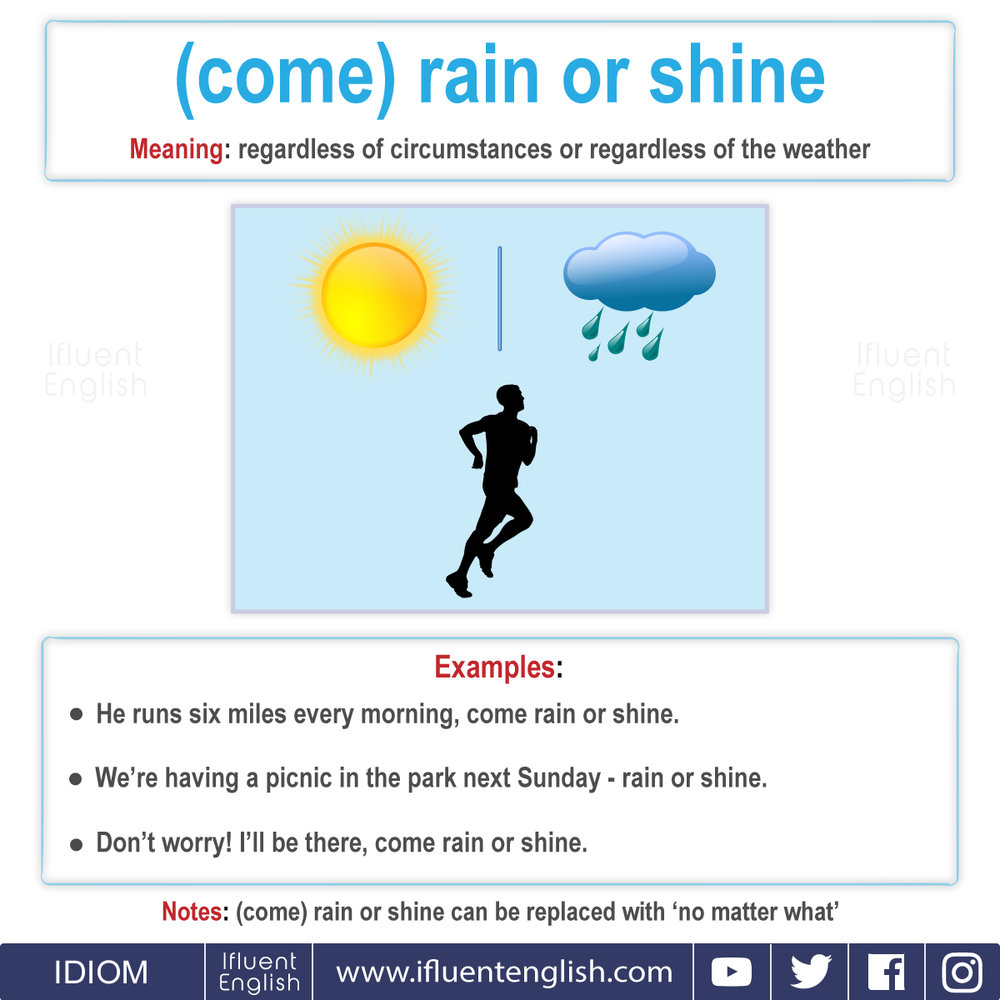 Idiom - come rain or shine  Meaning - regardless of circumstances or regardless of the weather.